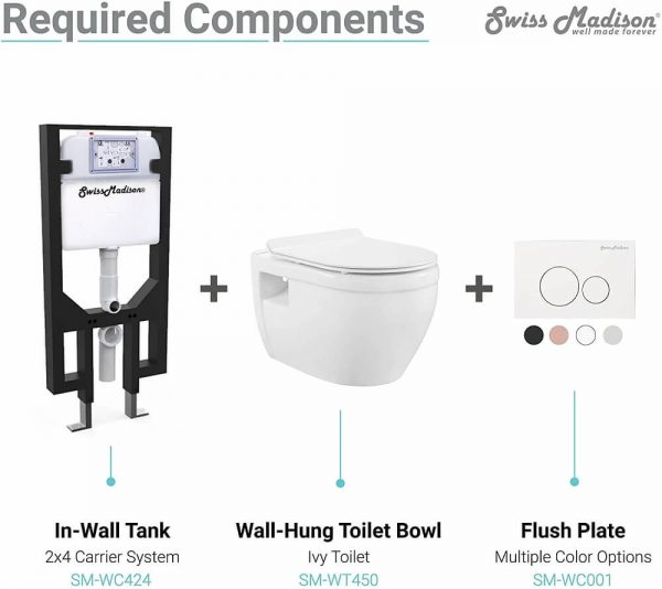 Swiss Madison Well Made Wall Hung Toilet 4
